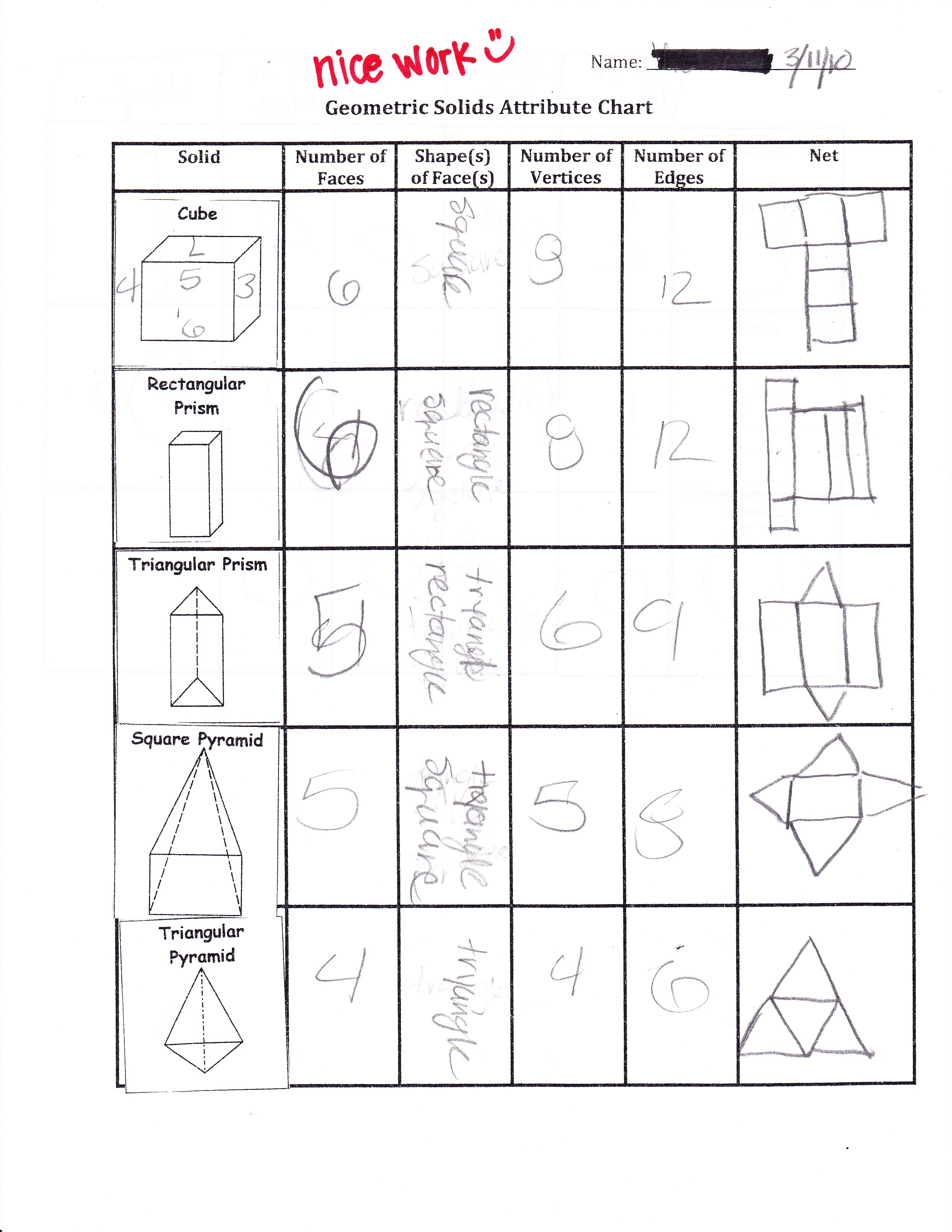 Jori Sappers ePortfolio licensed for noncommercial use only – Geometric Solids Worksheet